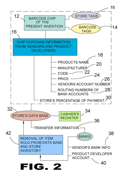 Barcode Inventory and Payment Management System